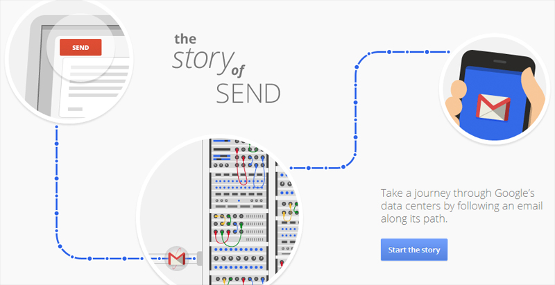 Google and Frontrunner Email Service - The Story Of Send